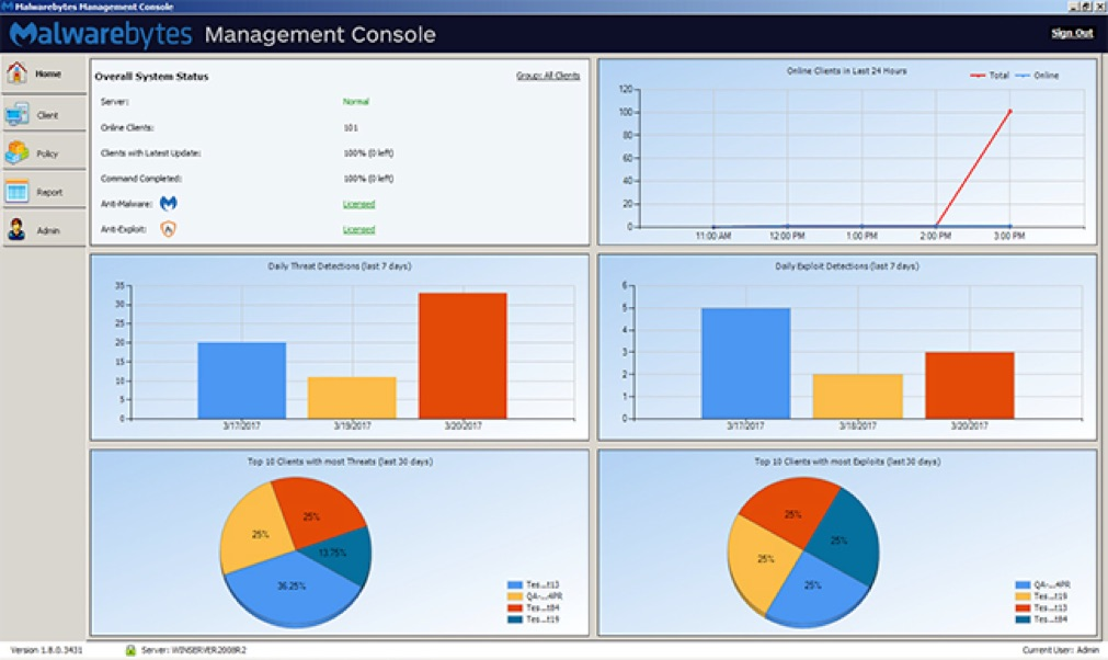 Management Console en local : tableau de bord