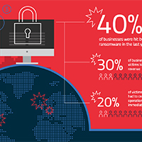 Global Impact of Ransomware on Businesses